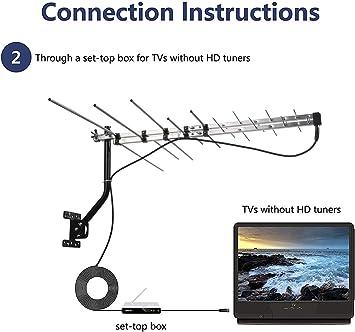 pingbingding Antena Digital HD Yagi de Largo Alcance para recepción Clara, 4K 1080P con Cable coaxial RG6 de 40 pies y Poste de Montaje