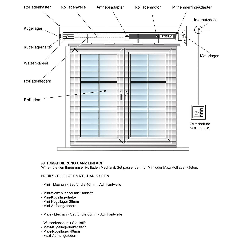 Maxi Mechanik Komplettset Walzenkapsel Kugellager Rolladenfeder