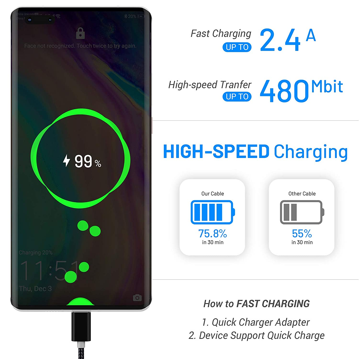 Google Pixel USB Type C Fast Charging Cable 4 Pack LG G7 V30 V20 G6 0.8//3.3//3.3//6.6FT Nylon Braided Data Sync Transfer Cord Compatible with Samsung Galaxy S10 S9 Note 9 8