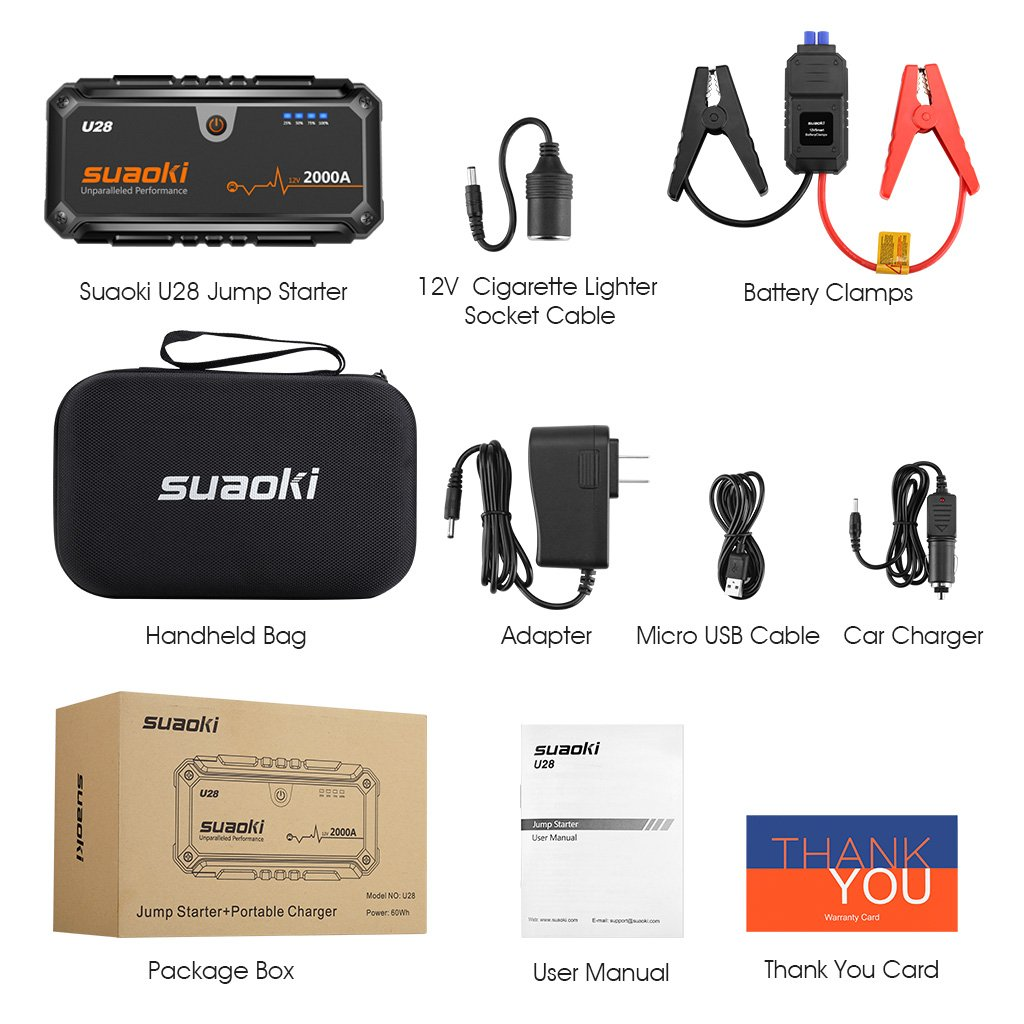 Suaoki U28 2000A Peak Jump Starter Pack (for ALL Gas or 8.0L Diesel Engines) with USB Power Bank, LED Flashlight and Smart Battery Clamps for 12V Car & Boat by SUAOKI (Image #9)
