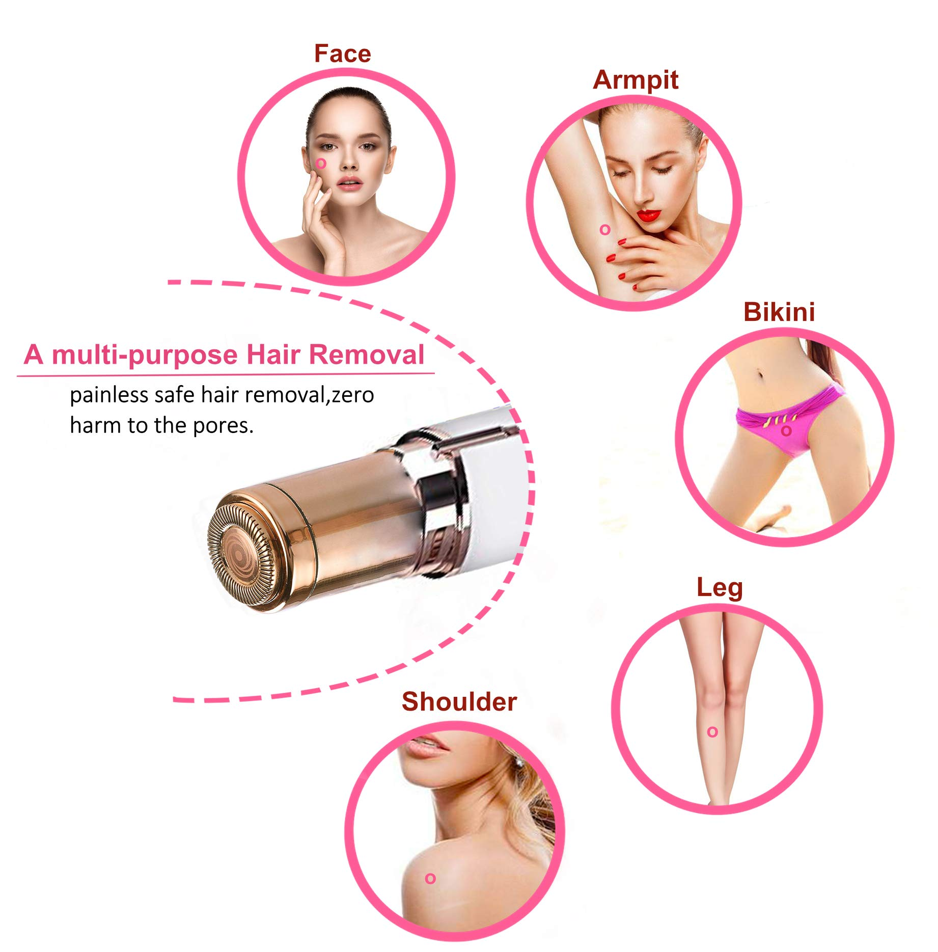 Women's Painless Hair Facial Remover, Remove Hairs on the Upper Lip, Chin, Cheeks, Sideburns, Mini Portable Travel Size with LED Light By Verfanny,white by Verfanny (Image #6)
