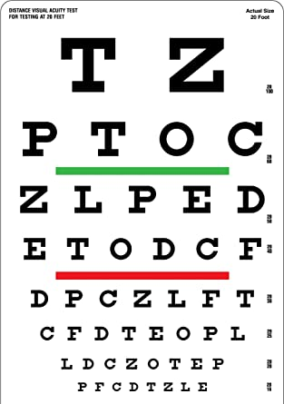 Bexco Snellen Eye Vision Chart For Testing At 20 Feet Amazon