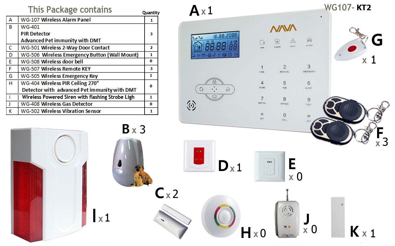 Antirrobo sistema de alarma inalámbrico con sustancia GSM ...