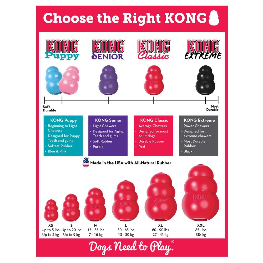 Kong classic dog toy medium amazon pet supplies geenschuldenfo Image collections