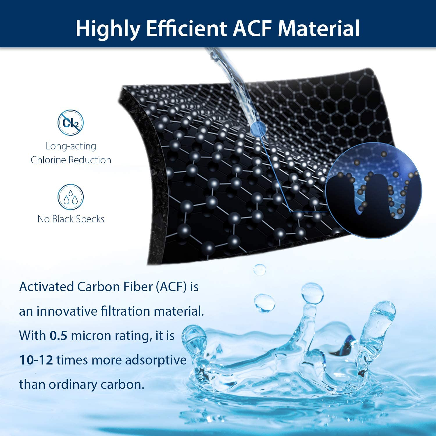 Waterdrop WD-FC-01 Faucet Mount Water Filter - Activated carbon fiber
