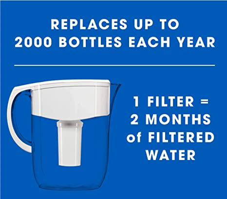 Pack of 6 Water Replacement Filters Compatible with Standard Brita Water Pitchers Fette Filter