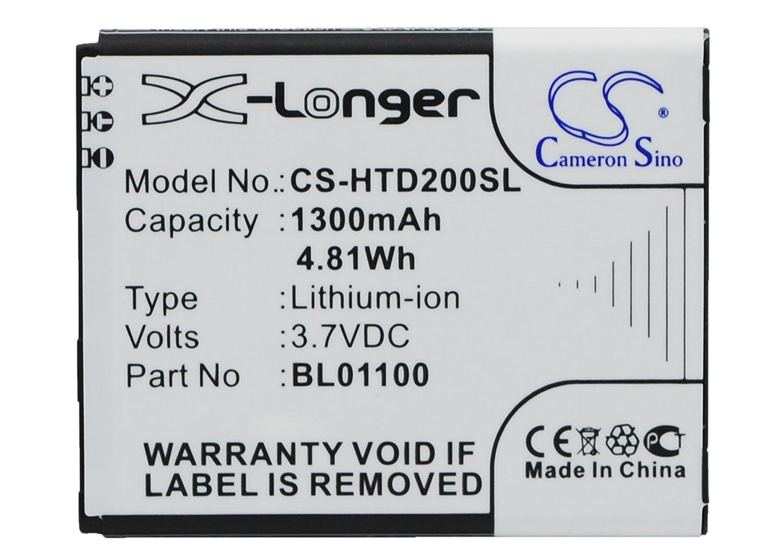ビントロンズ交換バッテリーfor HTC 35h00194 – 00 M、35h00194 – 04 M、99h10905 – 00、BA s840、BA s850、bl01100 B00XJYJ2PI