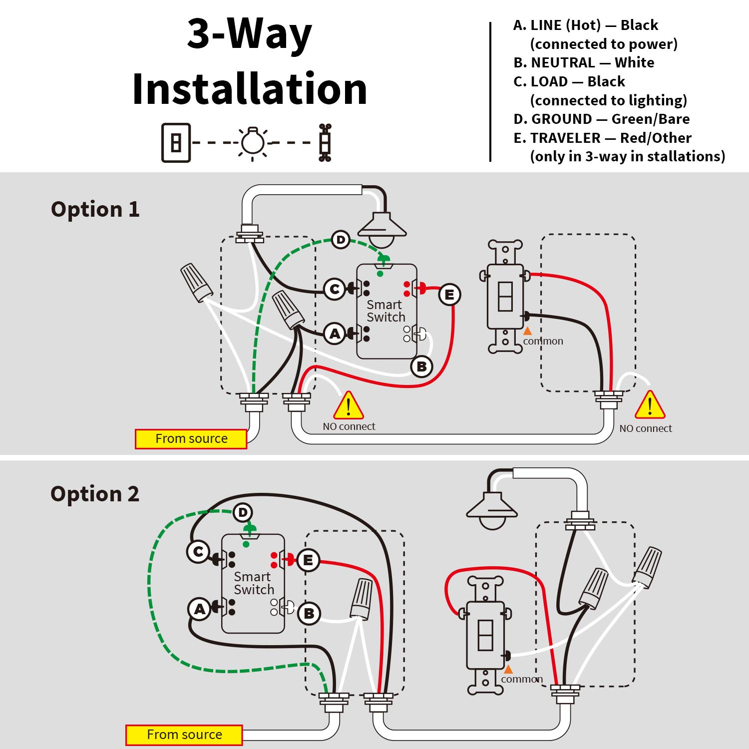 Ge Z Wave 3 Way Switch Wiring Diagram