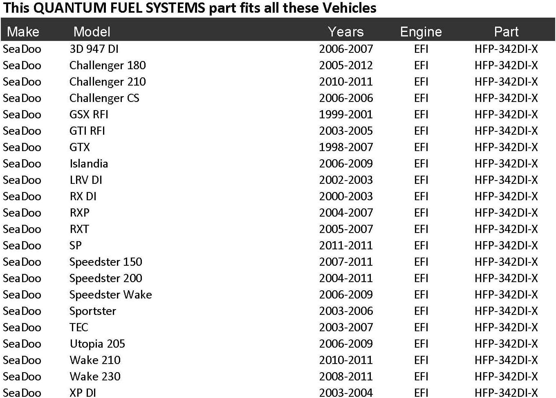 HFP-342DI-X SeaDoo Speedster 150 200 Wake//Sportster//TEC//Utopia 205 Wake 210 230 XP DI 2003-2011 Personal Watercraft Fuel Pump with Installation Kit