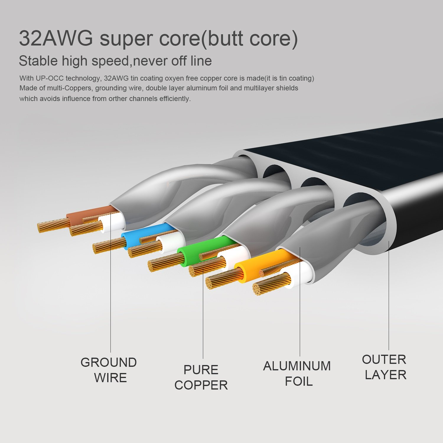 Cat 7 Flat Ethernet Cable 15ft Blackhigh Speed 10gb Network Cables Cat5e Black Patch 32 Awg 50 Foot Shielded Stp Lan Internet Xinca Computer With Snagless