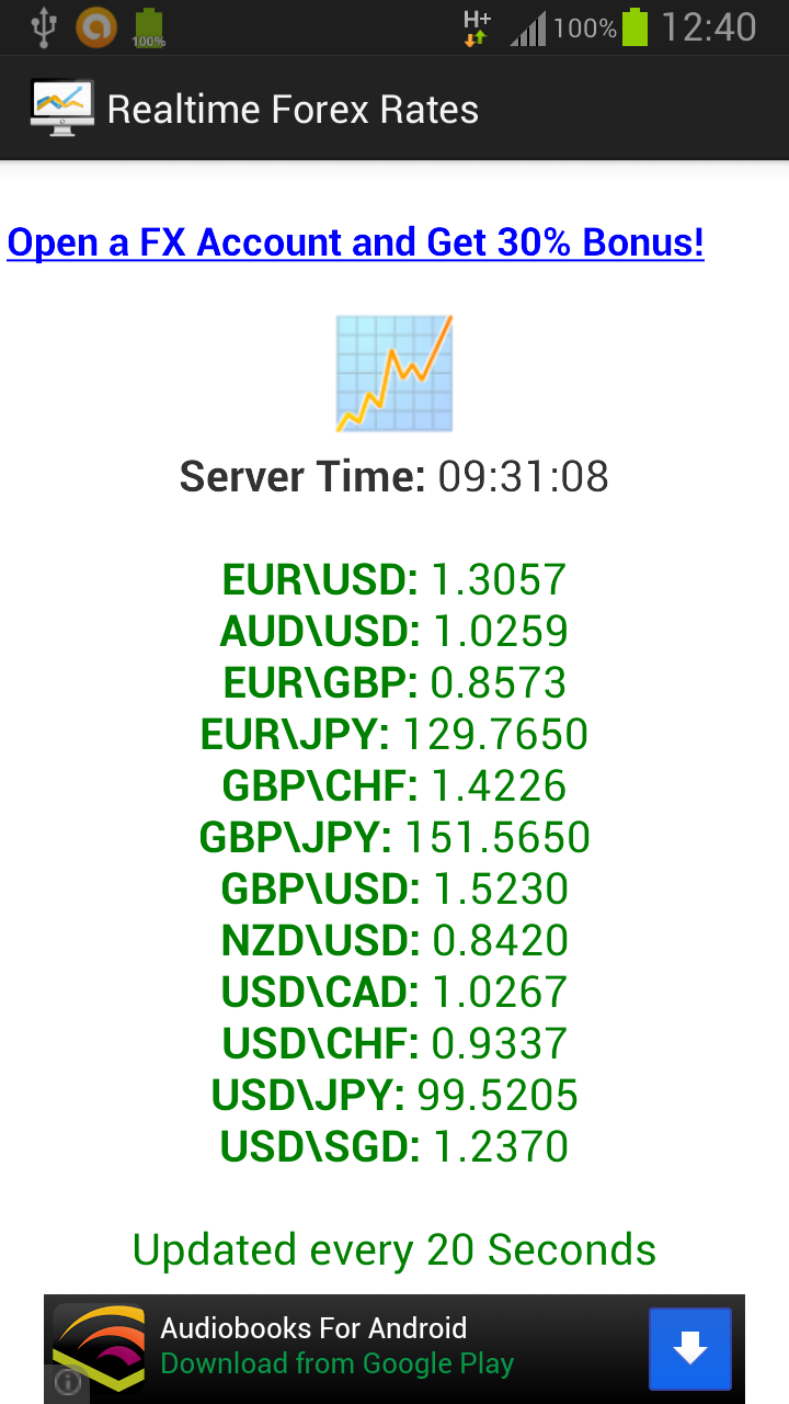 Realtime forex