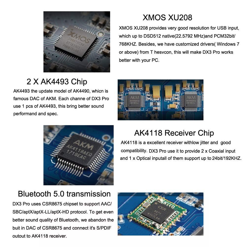 Topping DX3 Pro USB DAC Headphone Amplifier DSD512 32bit/768kHz XMOS XU208  APTX Bluetooth 5 0 AK4493 OPA1612 Hifi Decoder (Silver)