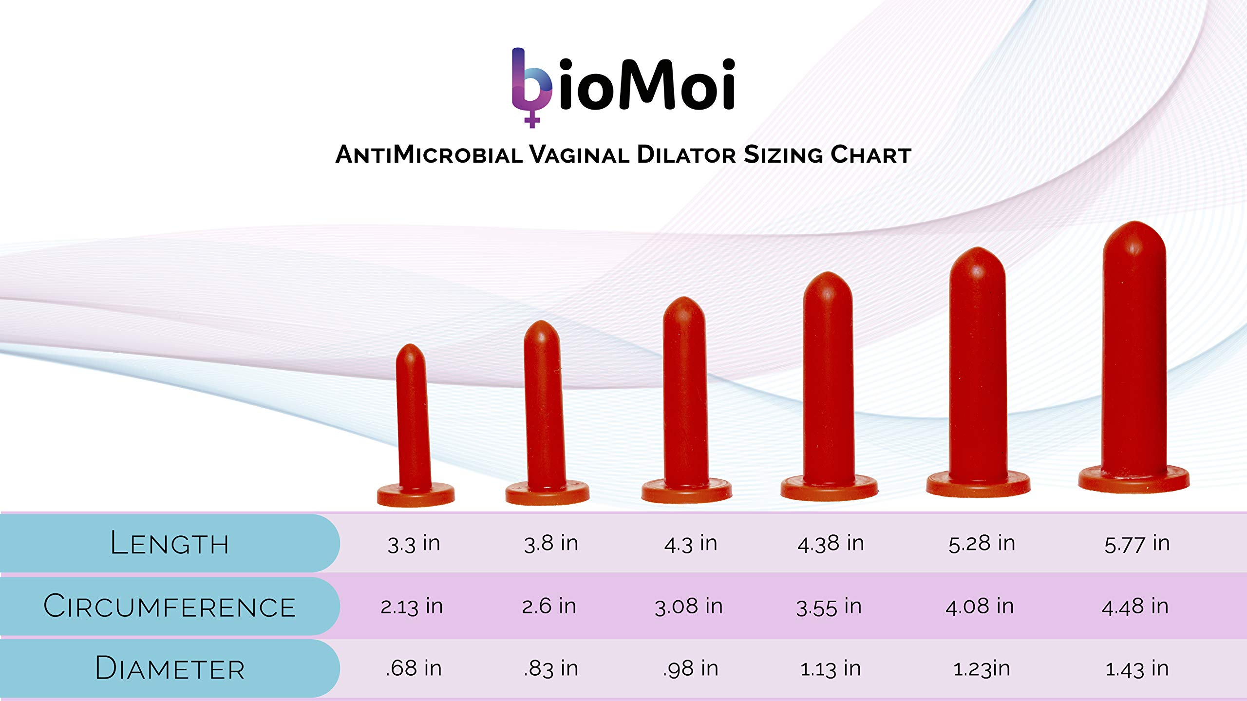 BioMoi's Silicone Vaginal Trainers with BioCote Protection (Full Set) by Bio Moi