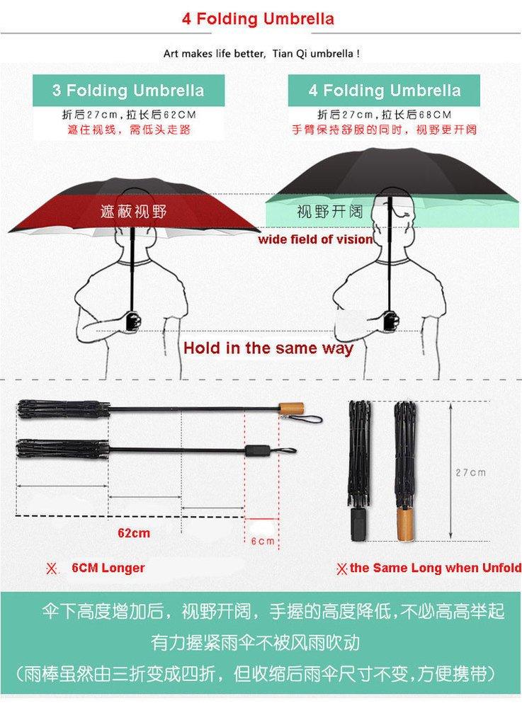Fine Art 4 Folding Parasol Sun Protection Anti-UV Umbrella for Women by HOCOOL (Image #4)