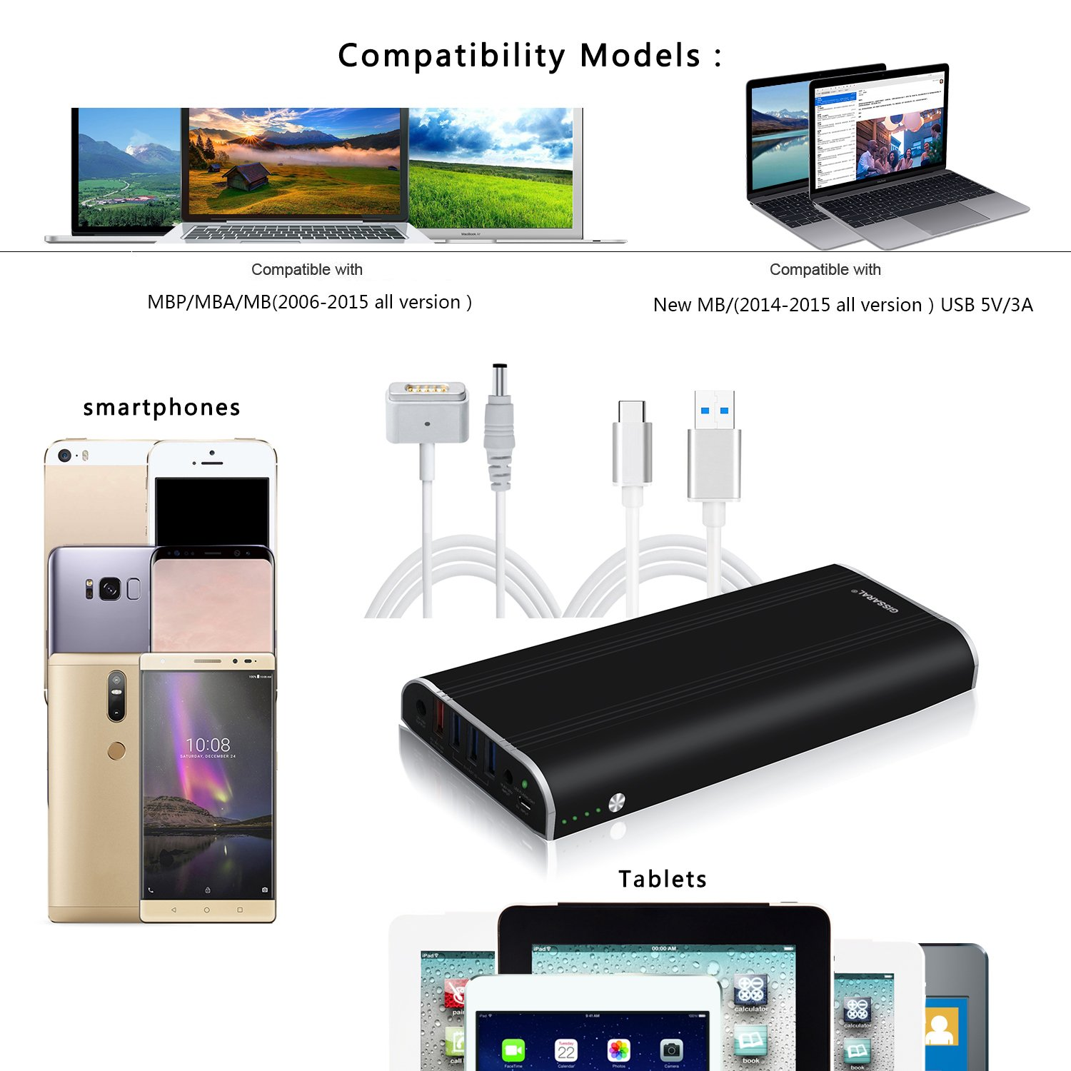 GISSARAL 35000mAh Power Bank External Battery Portable Charger for MacBook Pro MacBook Air, 4 USB Ports Quick Charge for New MacBook Tablets or Smartphones -Black by GISSARAL (Image #3)
