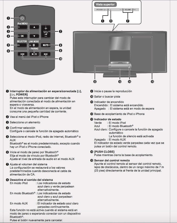 QINYUN - Mando a Distancia para Panasonic SC-HC05 SA-HC05 (Bluetooth, Sistema de Audio): Amazon.es: Electrónica