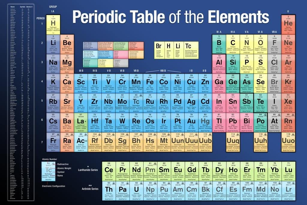 Periodic Table of Elements 2021 Edition Science Chemistry Classroom Educational Chart Atomic Number Electron Configurations Noble Gases Cool Wall Decor Art Print Poster 12x8