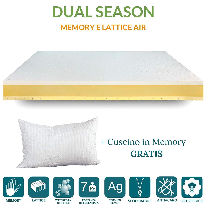 EvergreenWeb Oferta. Colchón Memory Individual 85 x 195 Dual Season, colchón látex 4 cm y 4 cm Memory Doble Capa, H 21 cm, Funda extraíble y Lavable.