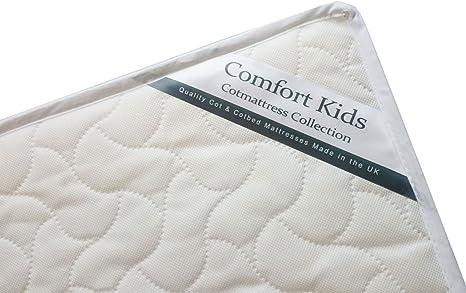 La Continentale Materassi.Comfort Materasso Per Lettino Bambini 130 X 70 Cm Lusso Aperta