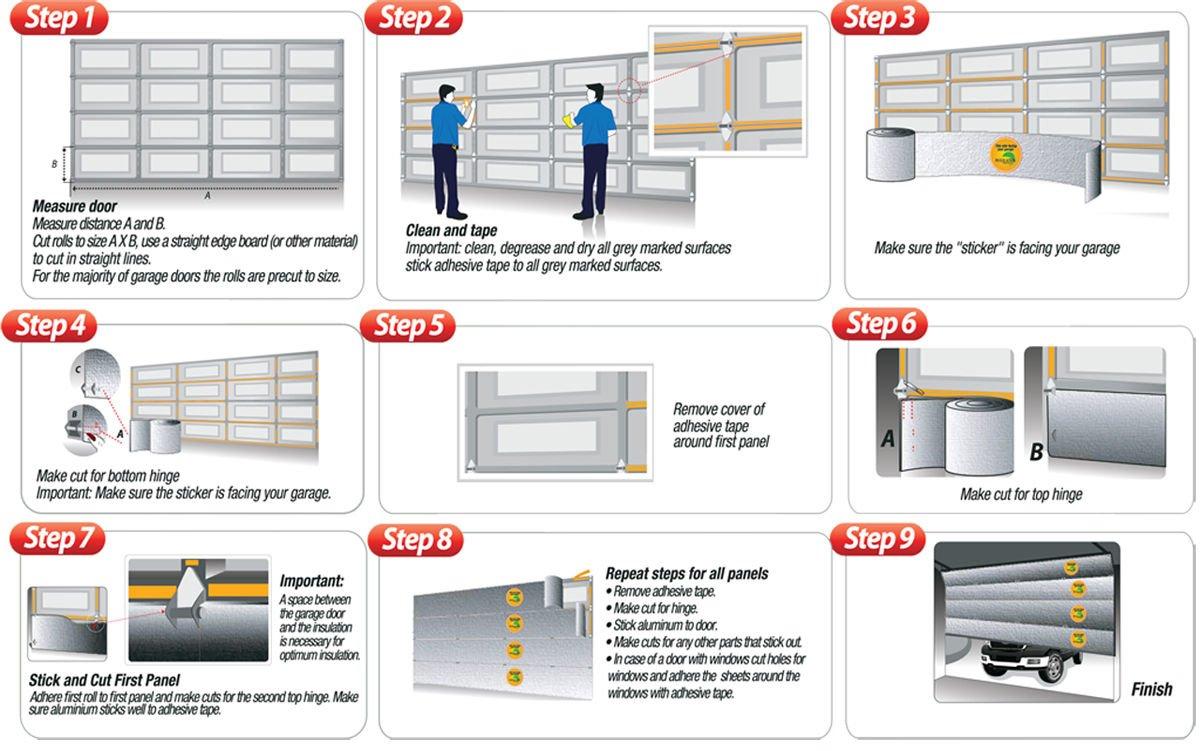 Garage door panel parts - Imp Non Fiberglass Reflective Garage Door Insulation Kit 18 Feet W X 7 Feet H And R Value 6 5 Amazon Com