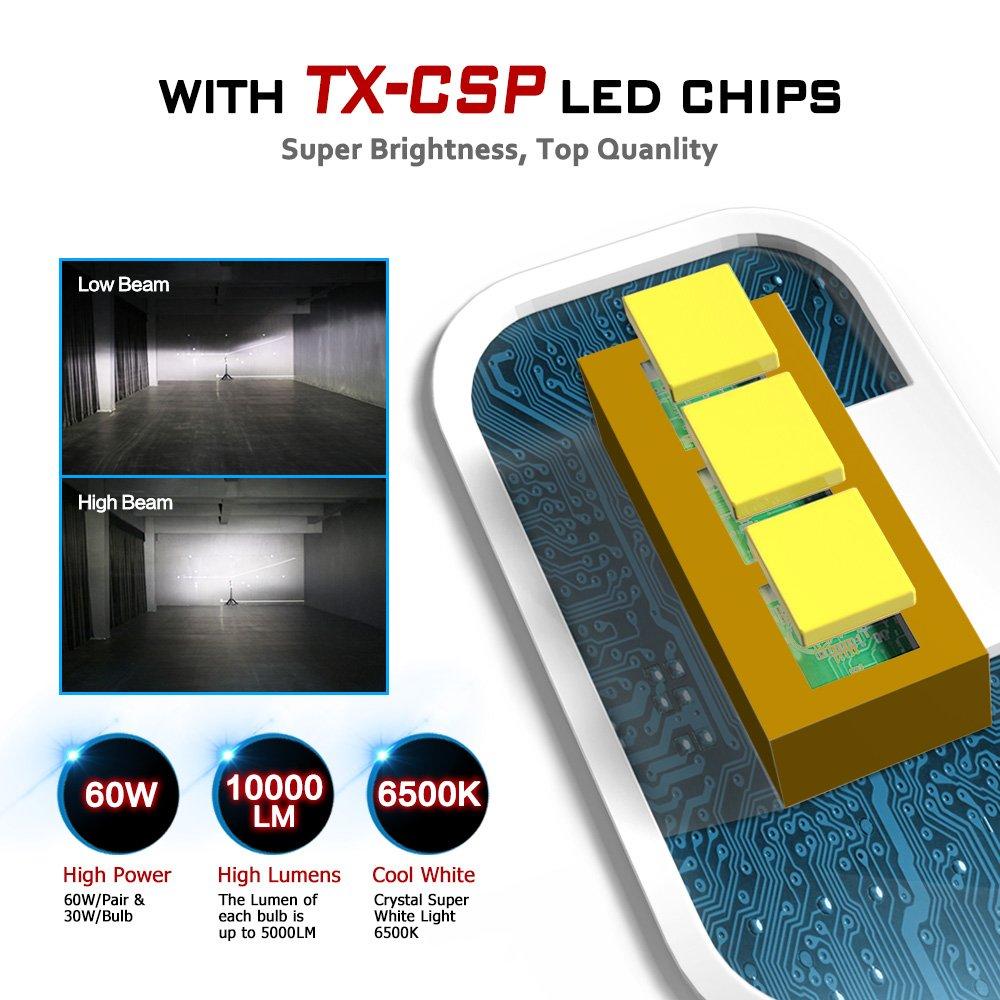 NOVSIGHT Bombillas de Faros H4 LED luz Alta//Haz Bajo 10000LM 2x30W 2x5000LM 2 A/ños de Garant/ía 6500K Blanco fr/ío 60W