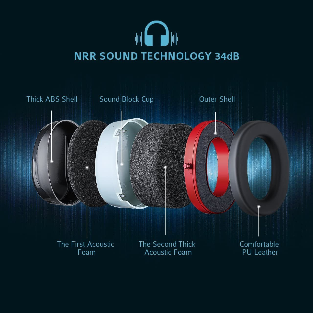 Red Black Noise Cancelling Ear Plugs and Ear Muffs for Kids with Safety Ear Muffs Folding-Padded Head Band Ear Cups Kamizen Noise Cancelling Ear Muffs