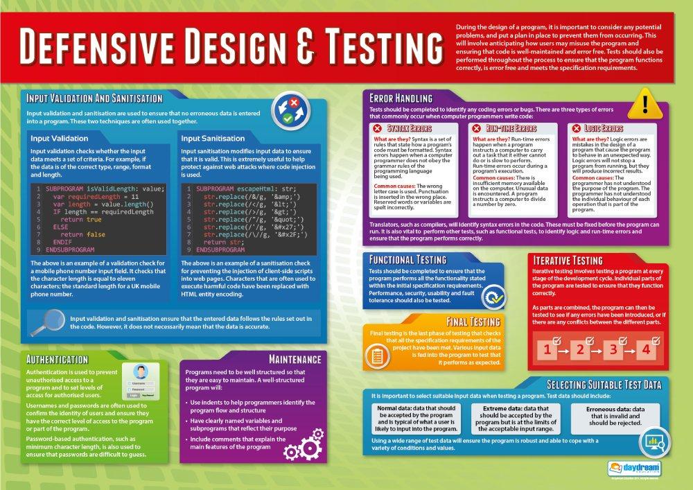 Amazon com : Defensive Design and Testing   Computer Science