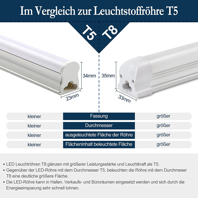 71thBROVZKL._SL1500_ Wunderbar 58 Watt Leuchtstofflampe Lumen Dekorationen