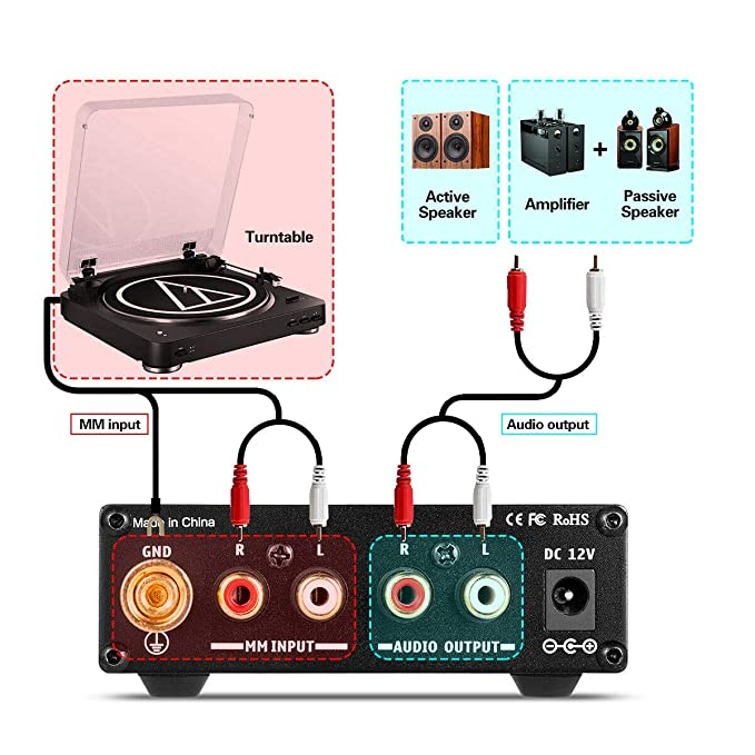 Nobsound Mini HiFi MM - Preamplificador para Tocadiscos (RIAA ...
