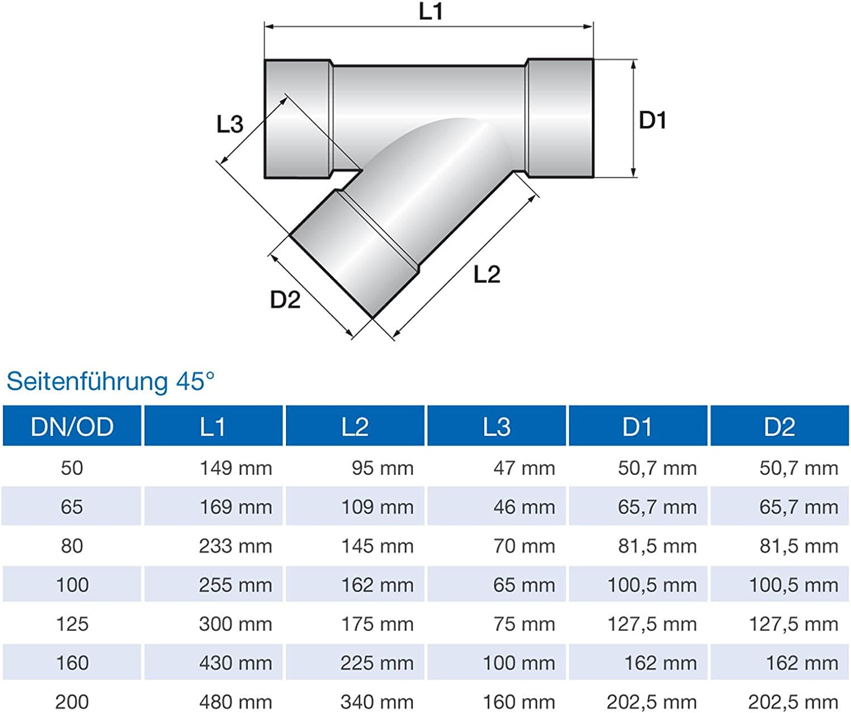 Verschlußstopfen Endkappe PP DN 65 mm Drainagerohr Drainageschlauch Drainage