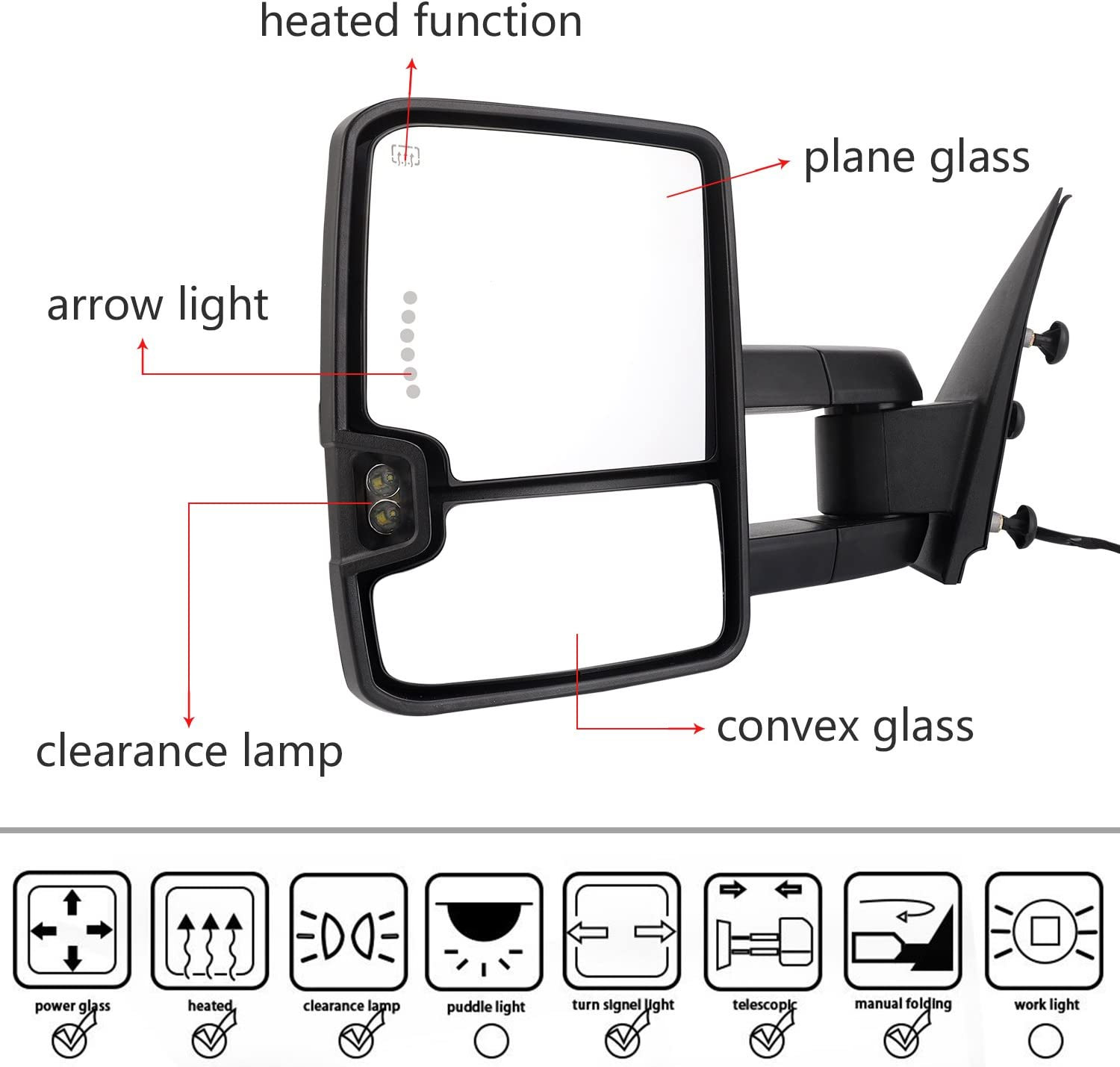 Perfit Zone TOWING MIRROR Replacement Fit For SILVERADO SIERRA 14-ON