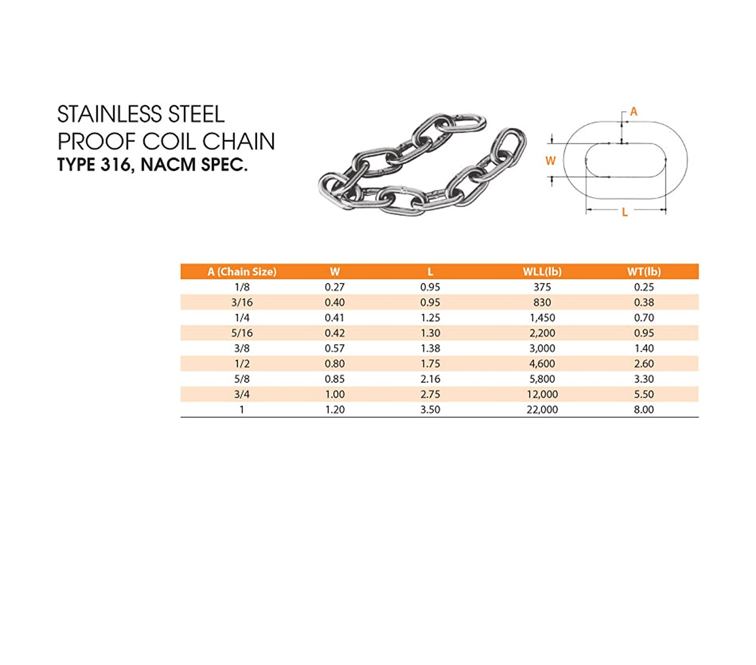Arkhardware 3 16 Proof Coil Hardware Link Chain Stainless Steel 316 Audi 1 8 Engine Diagram Commercial Marine Grade 20 Feet