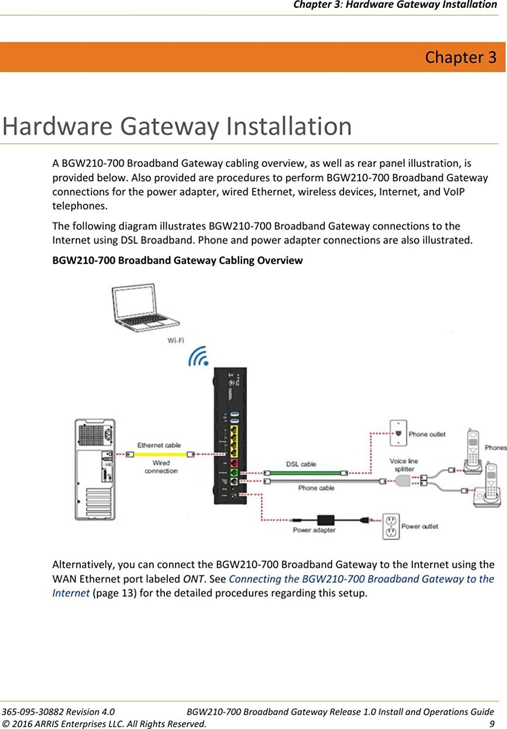 Amazon.com: AT&T Arris BGW210-700 802.11b/g/n/ac 400mW Bonded VDSL2 on broadband installation, dsl connection diagram, vip 222k installation diagram, internet network diagram, broadband service, cable internet diagram,