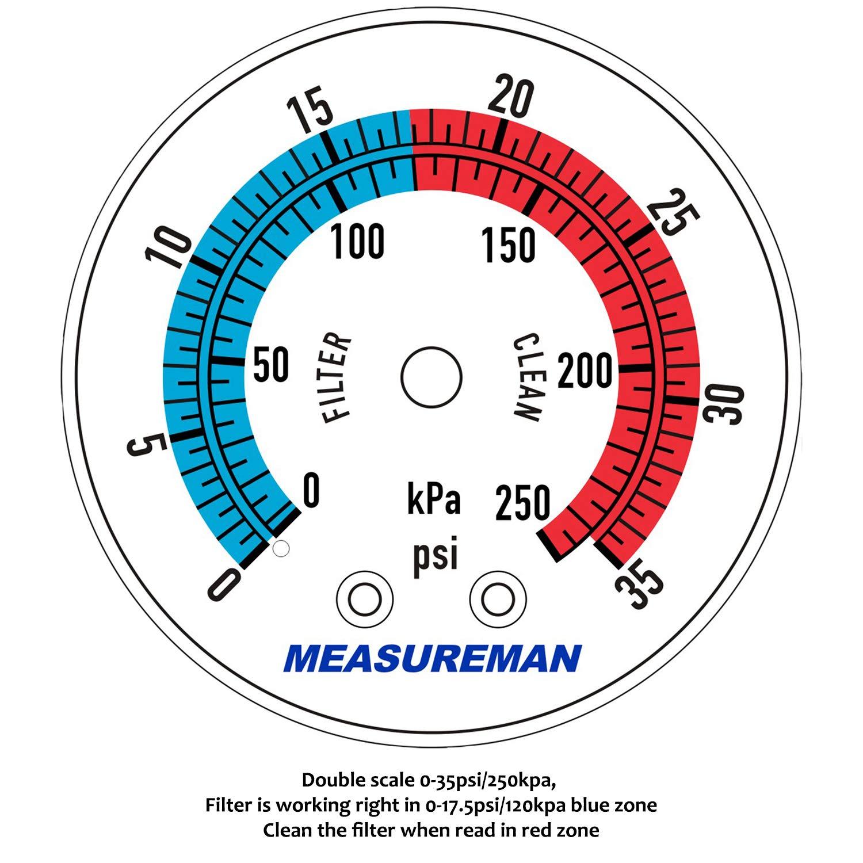 Measureman 2 Dial Size 304 Stainless Steel Case Glycerin Filled Pool Filter Pressure Gauge 1//4 NPT Lower Mount 0-35psi//250kpa