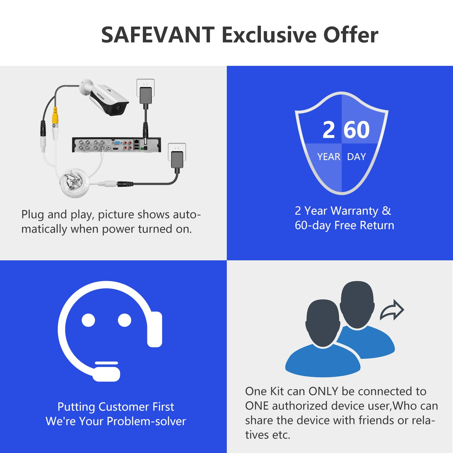 1080P Security Camera System with 2TB Hard Drive,SAFEVANT 8CH 5-in-1 DVR System with 8pcs 2MP Indoor Outdoor CCTV Cameras with Night Vision