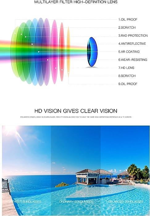 62086dc205 Joopin Vintage Round Sunglasses for Women Retro Brand Polarized Sun Glasses  E3447