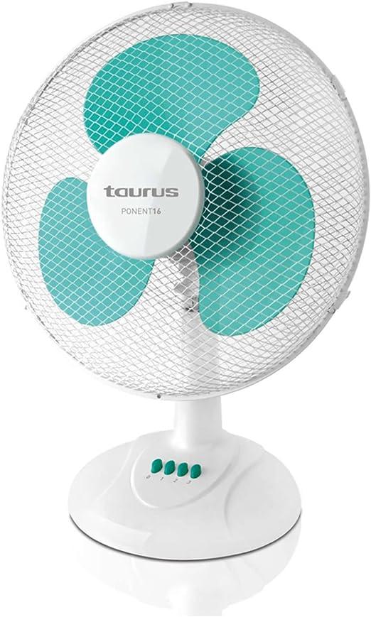 Taurus 944631 Ventilador, Blanco y turquesa: Amazon.es: Hogar