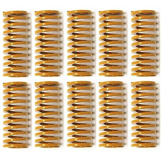 GEZICHTA - Molde de compresión con Resorte de Carga de 10 mm de ...