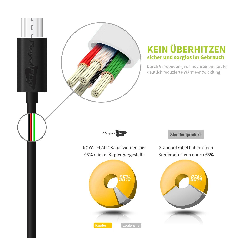 Royal Flag 6-teiliger Premium-Kabelsatz: Amazon.de: Computer & Zubehör