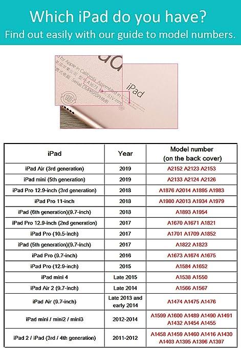 MadeRy [2 Piezas] Protector de Pantalla para iPad Pro 11 ...