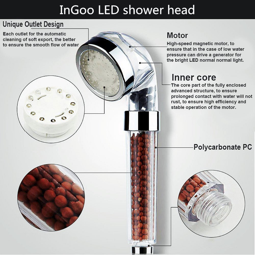condition only water modes those for especially s lazada transparent to increase so how ion in suitable who low high head filter shower not currently with looking pressure products