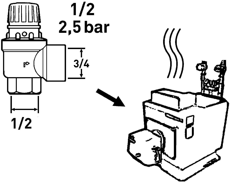Sanitop-Wingenroth 27152 3 Membran-Sicherheitsventil 2,5 bar