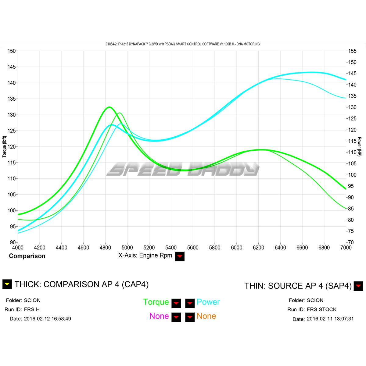 For Scion FR-S//Subaru BRZ Stainless Steel 4-2-1 Long Tube Tri-Y Header//Exhaust Tubular Manifold