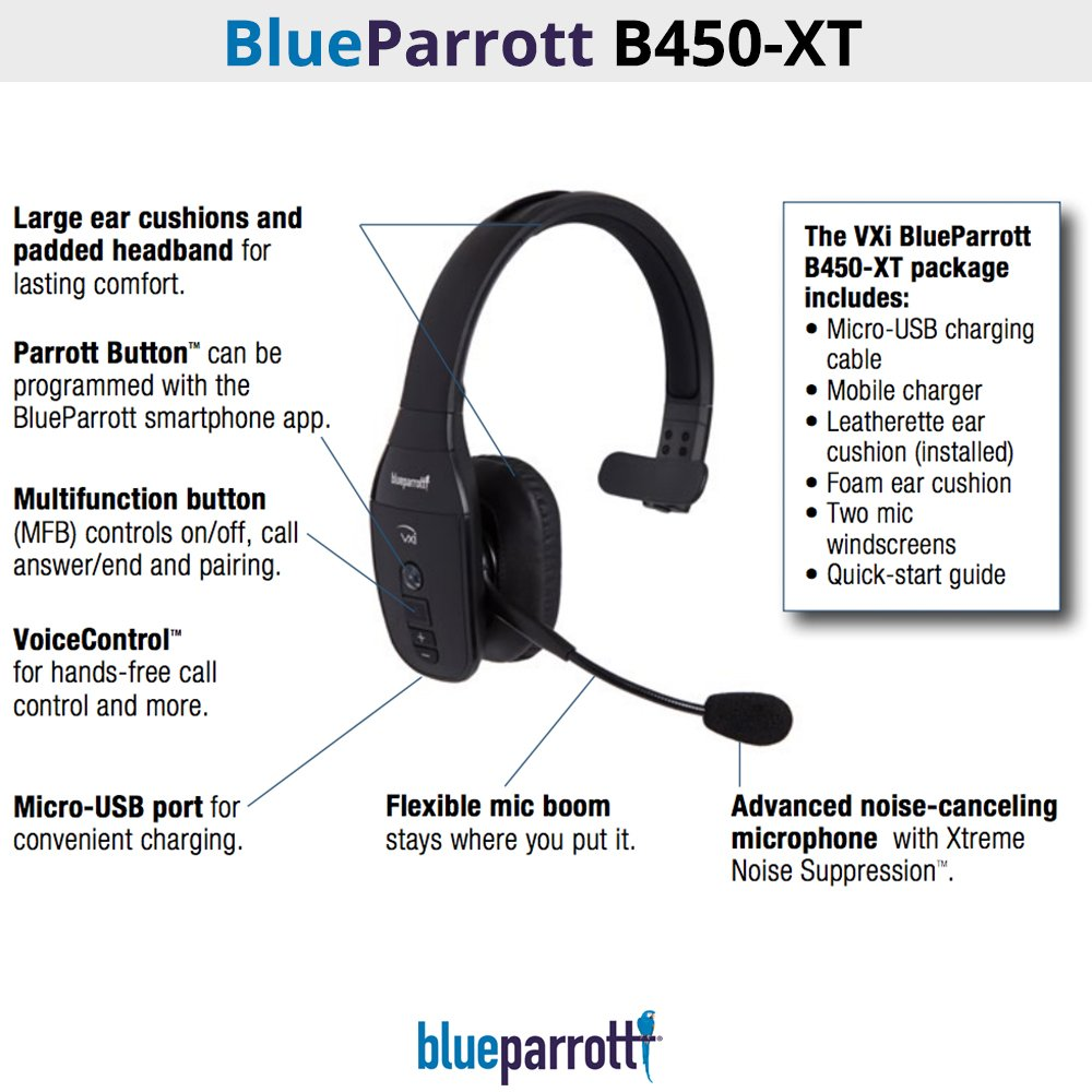 VXi BlueParrott B450-XT 204010 Noise Canceling Bluetooth Headset (Certified Refurbished) by VXi BlueParrott (Image #2)
