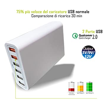 Cargador newnet compatible Qualcomm Quick Charge 2.0 Phone 2 ...