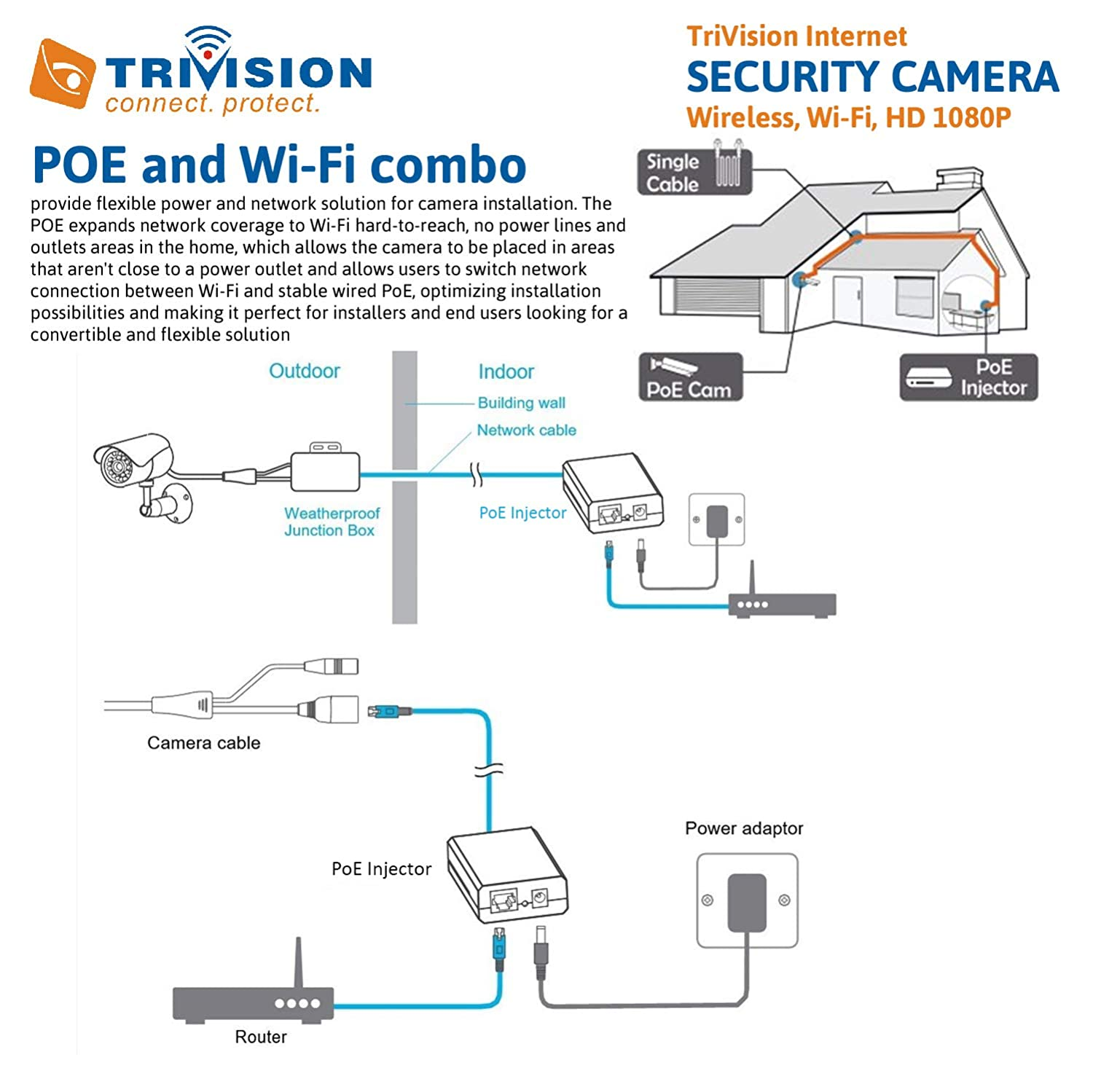 Trivision Outdoor Security Camera Wireless Wi Fi Poe Warn Control Diagram Hd 1080p Ip66 Waterproof Wide View Angle 15m Ir Night Vision Free App For Iphone