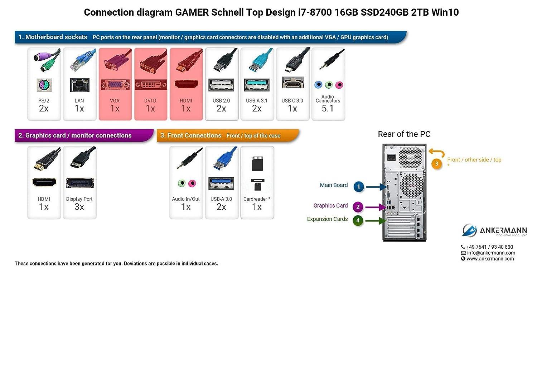 Ankermann-PC Gamer Schnell Top Design Leistung satt, 24 Meses de garantía, Intel i7-8700 6x3.2GHz, GeForce GTX 1060 6GB 4K, 16GB RAM, 240GB SSD, 2TB HDD, ...