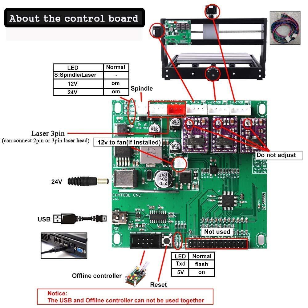 3018 HUKOER CNC-Maschinenset Verbesserte CNC 3018 Pro GRBL Steuer-Router-Kit Holz-Router Engraver 3-Achsen-Kunststoff-Acryl-PVC-Holzschnitzerei Fr/äsgraviermaschine