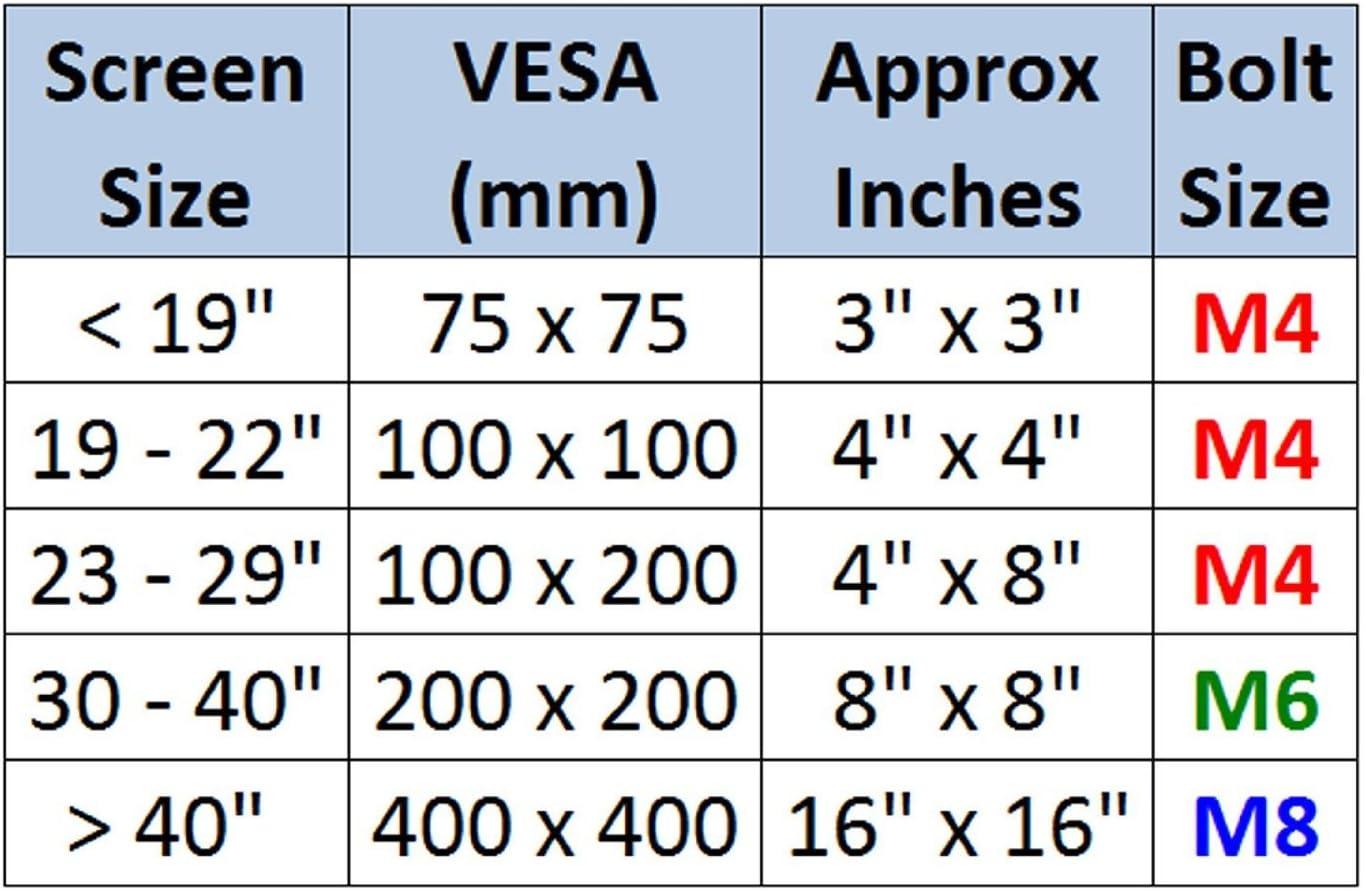 M8 x 20 mm Soporte de Pared a TV Tornillos/Tornillos estándar VESA ...