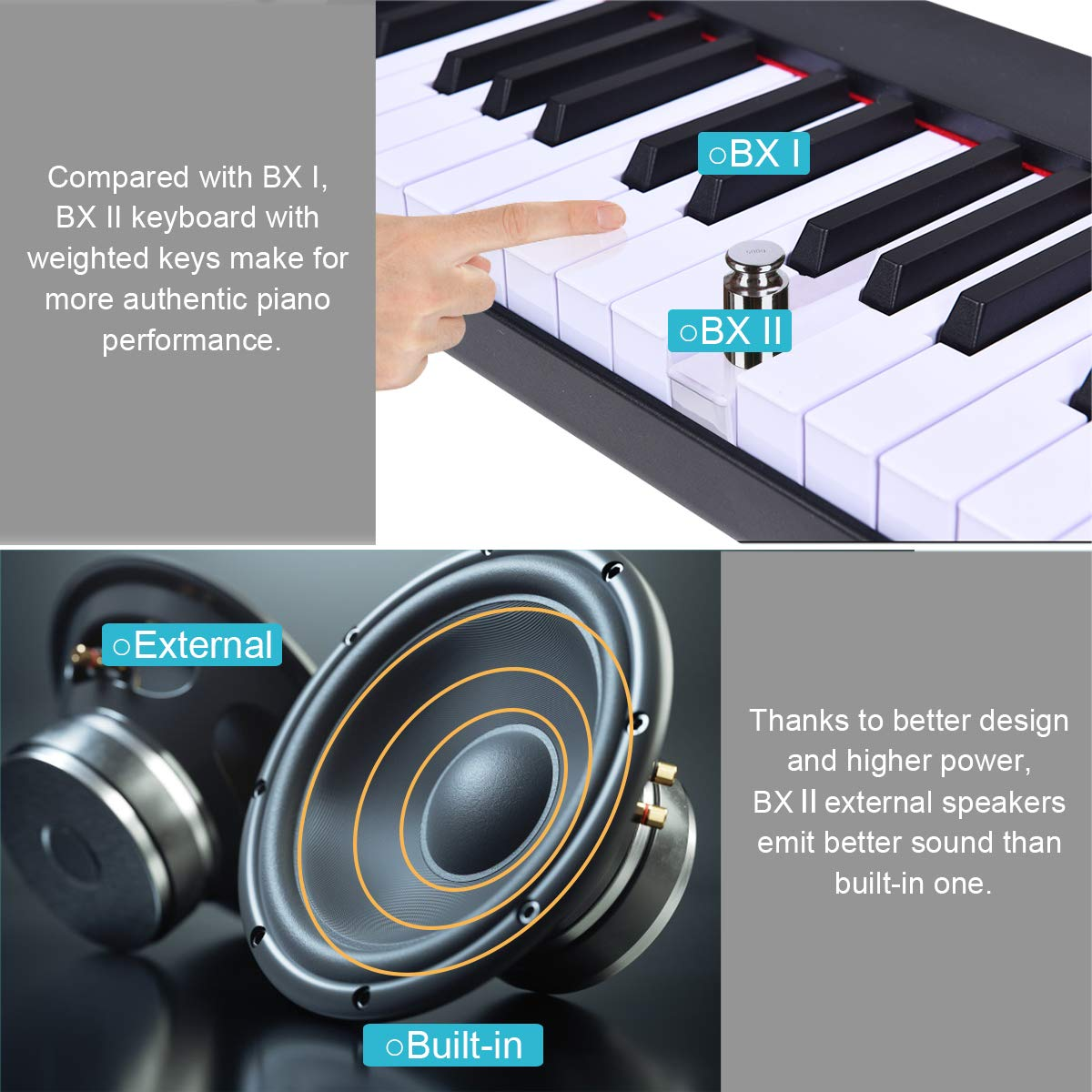 MIDI Keyboard Bluetooth Voice Function Power Supply and a Black Handbag White Costzon 88-Key Portable Digital Piano,Weighted Key Piano with External Speaker Sustain Pedal